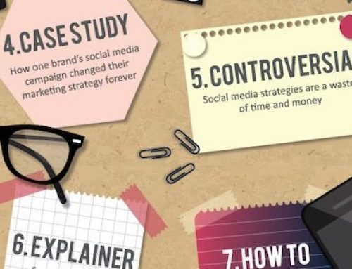 15 Ways To Approach A Single Topic – Infographic
