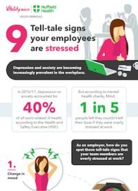 Healthy Workplace infographic