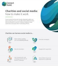 Charities-and-social-media-featured